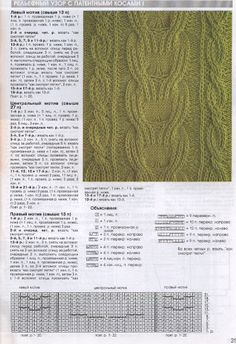 Zolushka Vzory 1997 3 - Isabela - Knitting 2 - Álbumes web de Picasa