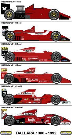 Formula One Grand Prix Dallara 1988-1992