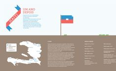 Haiti by Mary-go-Round , via Behance