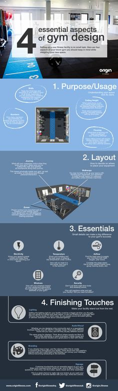Here are the four aspects of a gym you should not rush through while planning your new space! Find out more about gym design on our website! #infographic #gymdesign #design #layout #fitness #gym #essential #purpose #finishingtouch #branding #architect