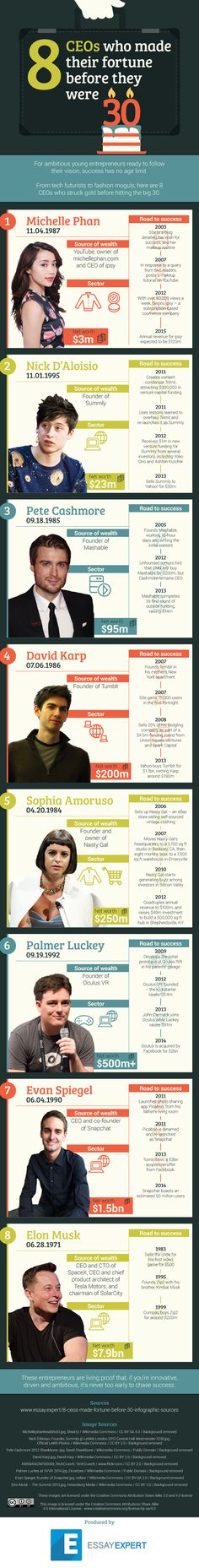 8 CEOs Who Amassed a Fortune Before Age 30 (Infographic)