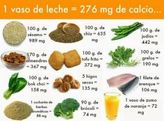 Alimentos veganos con más Calcio que la leche | Dietética y Nutricion Vegetariana y Vegana