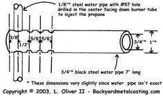 burner diagram