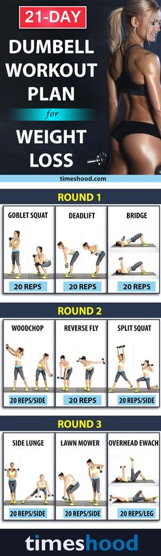21 Days Weight Loss Plan (Diet Workout): Realistically Lose 10 Pounds
