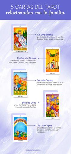 5 Cartas del Tarot que Representan Familia