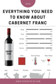 Red Wine Cabernet, Cabernet Sauvignon, Famous Wines, Wine Education, Liquor Store, Pinot Noir, Herbalism, Spicy, Alcohol