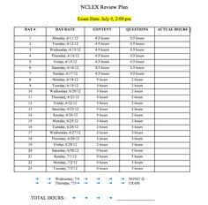Nclex test dates in Sydney