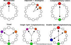 color schemes 5th grade    colordiagram.GIF 552×353 pixels