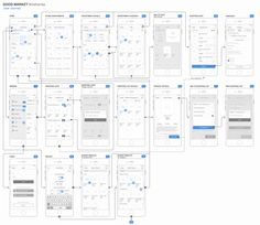UX Research & Design for Grocery Shopping and Delivery service: Business Goals, Context of Use, Competitive Analysis, Usability Analysis, Heuristics, Card Sorting, Information Architecture, User Flows, Product UI Requirements, Wireframes, User Journey. [Wireframe w markup]