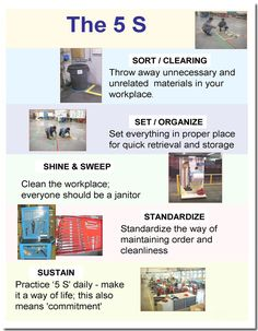 Housekeeping 5 s system Lean Office, Visual Management, Lean Manufacturing, Organizational Chart, Math Boards, Lean Six Sigma, Process Improvement, Operations Management, Kaizen