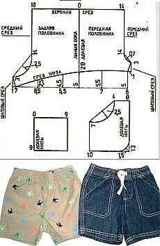 Sewing Patterns Shorts Kids Ideas For 2019 Sewing Pants, Sewing Kids Clothes, Baby Kids Clothes, Baby Sewing, Kids Pants, Kids Shorts, Sewing Blouses, Baby Girl Dress Patterns, Pants Pattern