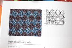Interlocking Diamonds - little woollie: Mixed stitch stripey blanket crochet-a-long