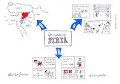 @SolidaryTeacher y #dibujamelas en #EDUmaridaje Comparto #visualthinking ¿Te apuntas?