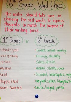 Love this idea. First grade writing vs. sixth grade writing... Which would you rather read?