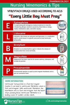 Pharmacology Nursing Tips and Mnemonics Cardiac Nursing, Medical Surgical Nursing, Pharmacology Nursing, Nursing Information, Nursing School Notes, Nursing Schools, Critical Care Nursing, Nursing Tips, Nursing