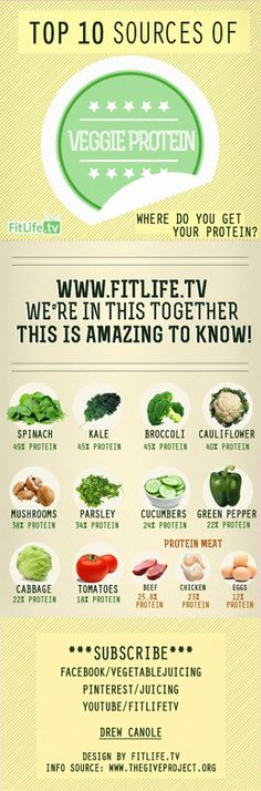 Great reference for green smoothies and for all of us who are amping up our veggies while cutting back on meat. #protein #vegetarian