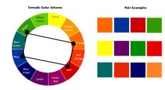 How to use Tetradic color scheme