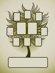 Resultado de imagem para arvore genealogica