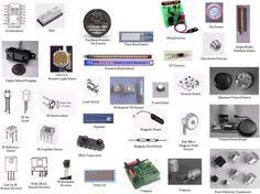 Different Type of Sensors.