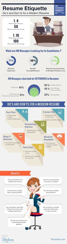 93 best resumes and cover letters images in 2018