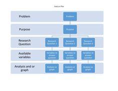 analysis-plan-page-001-2