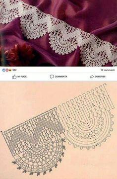 Best 12 Crochet Patterns Lace Crochet Lace Edging for Handtowel ~~ sandragcoatti – Salvabrani – SkillOfKing. Col Crochet, Crochet Dollies, Crochet Lace Edging, Filet Crochet, Crochet Flowers, Easy Crochet, Crochet Edgings, Crochet Border Patterns, Vintage Crochet Patterns