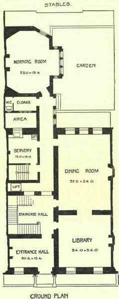 A house in Charles Street, Berkeley Square : ground floor plan. From http://chestofbooks.com/architecture/Modern-Buildings-Construction-V2/Chapter-II-Large-Town-Houses.html#.UXgojqPTXFo
