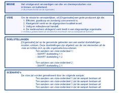 En beschrijft, is een beschrijving van, hoe beschrijf je, is een definitie van, definieert: voordeel voordelen nadeel nadelen van planning- & controlcyclus. Hoe verloopt, werkt dat planning- en controlcyclus planning en control. Welke soort welke soorten analyse planning & control www.planning.nl. Een model modellen opzet van planning.nl www.control.nl control.nl www.planning.com planning.com www.control.com control.com.