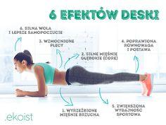 Jeśli włączysz plank do swoich codziennych nawyków, możesz spodziewać się zaskakującyh zmian w wyglądzie swojego brzucha, pleców i pośladków.