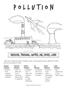 AIR POLLUTION   science   Pinterest   Air pollution, Worksheets ...