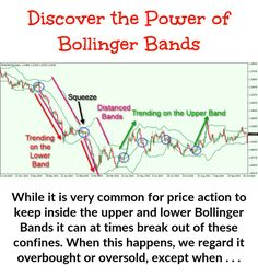 Bollinger bands form a type of support and resistance on either side of the price bars or candles. They are like an envelope around the price action, generally hovering around a moving average in the middle. Bollinger Bands, Low Band, Stock Charts, Moving Average, Number One, Envelope, Middle, Action, Candles