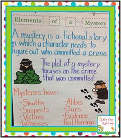 Elements of a Mystery Anchor Chart