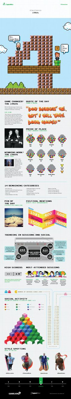 60 Years of #CannesLions | Infographic Four of Six: The 80s | Created by @SapientNitro