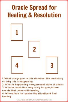 A simple 4 card oracle or tarot spread for finding healing and resolution in a personal situation.