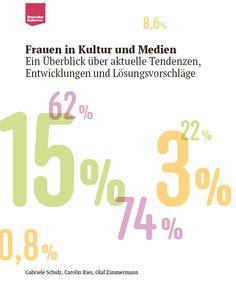 Frauen in Kultur und Medien, eine Studie des deutschen Kulturrats