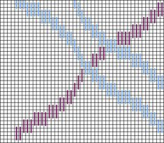 Bel Canto bargello needlepoint chart, copyright Napa Needlepoint