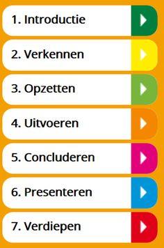 Onderzoekendlerenapp.nl - Leerling