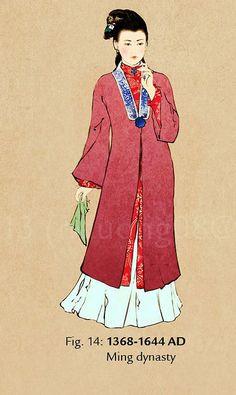 Fig. 14: 1368 - 1644 AD | Ming Dynasty
