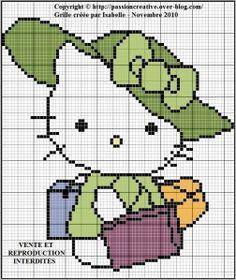 Encontrado en passioncreative.overblog.com  Hello Kitty - Shopping