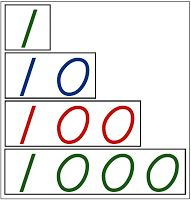Decimal Quantity - The Helpful Garden Montessori