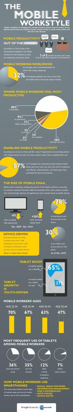 El estilo de trabajo móvil #infografia #infographic #internet