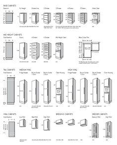 Kitchen Kitchen Cabinets Dimensions Standard Cabinets Sizes Kitchen Base In Kitchen  Cabinets Depth Secure Cabinet Bc Flooring Abbott Flooring