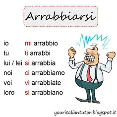 "Il verbo riflessivo che studiamo oggi è: ""ARRABBIARSI"" (to get angry) Questa è la mia frase: Io mi arrabbio quando le persone arrivano in ritardo = I get angry when people arrive late E tu, quando ti arrabbi? = And you when you get angry? . . . #italianteacher #italianlessons #italianlanguage #learnitalian #italianonline #italianvocabulary #italiandictionary #italianwords #studyitalian #italiancourse #italy #italia #italian #parloitaliano #wordoftheday #languages #languagelearning #learn…"
