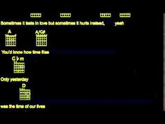 Someone like You Chords for Guitar