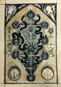 The Qliphoth  From Serpent Soul Arts