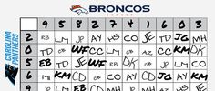 Tips on How to Win a Super Bowl Pool - Consumer Reports