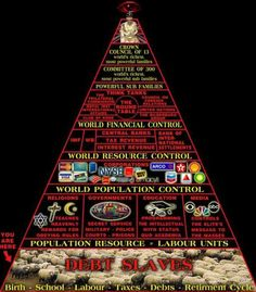 There is a worldwide conspiracy being orchestrated by an extremely powerful and influential group of genetically-related individuals (at least at the highest echelons) which include many of the world's wealthiest people, top political leaders, and corporate elite, as well as members of the so-calledBlack Nobility of Europe (dominated by the British Crown) whose goal is to create a One World (fascist) Government, stripped of nationalistic and regional boundaries, that is obedient to their…