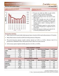 Derivative Report of 15th january 2014 by research4u via slideshare