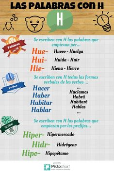 Las palabras con h Spanish Pronunciation, Spanish Grammar, Spanish Language Learning, Spanish Teacher, Teaching Spanish, Teaching Materials, Teaching Resources, Teachers Aide, Book Letters