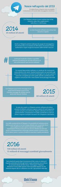 infografica_webhouse_telegram